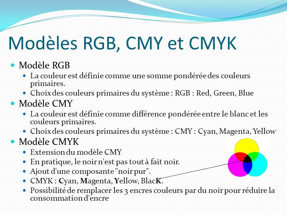 Modèles RGB, CMY et CMYK Modèle RGB Modèle CMY Modèle CMYK