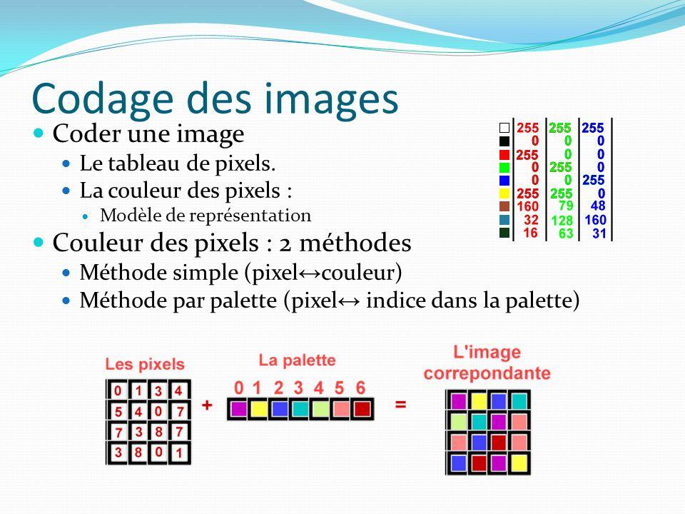Codage des images Coder une image Couleur des pixels : 2 méthodes