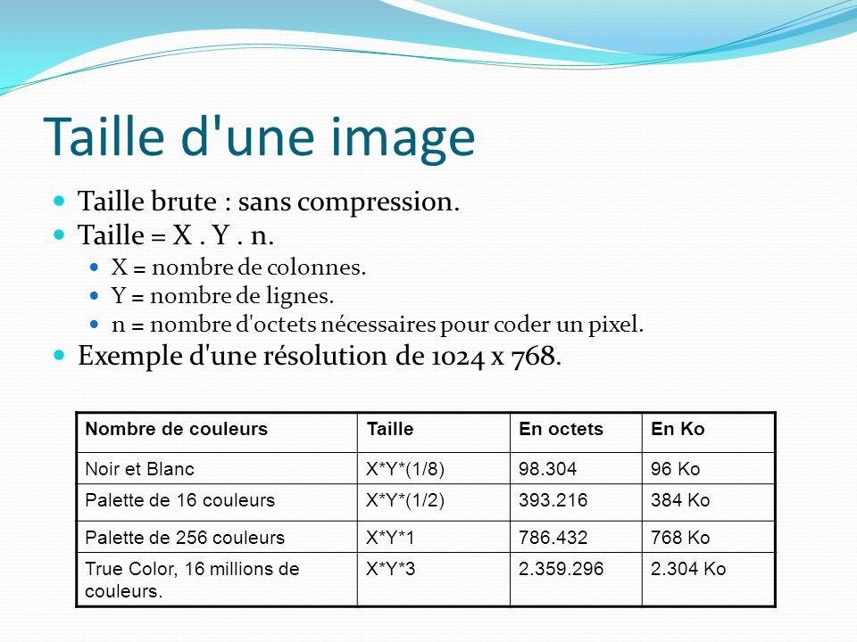 Bien-aimé Le média image Chapitre 3 - ppt télécharger CG25
