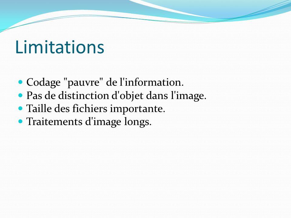 Limitations Codage pauvre de l information.