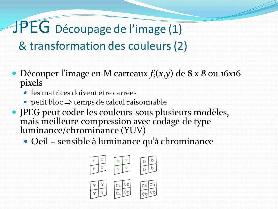 JPEG Découpage de l'image (1) & transformation des couleurs (2)