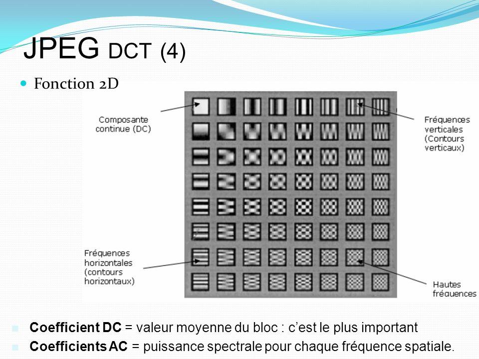 JPEG DCT (4) Fonction 2D. Coefficient DC = valeur moyenne du bloc : c'est le plus important.