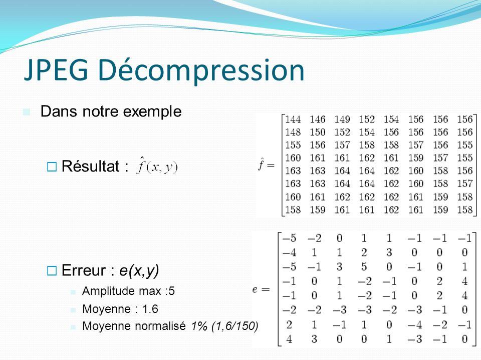 JPEG Décompression Dans notre exemple Résultat : Erreur : e(x,y)