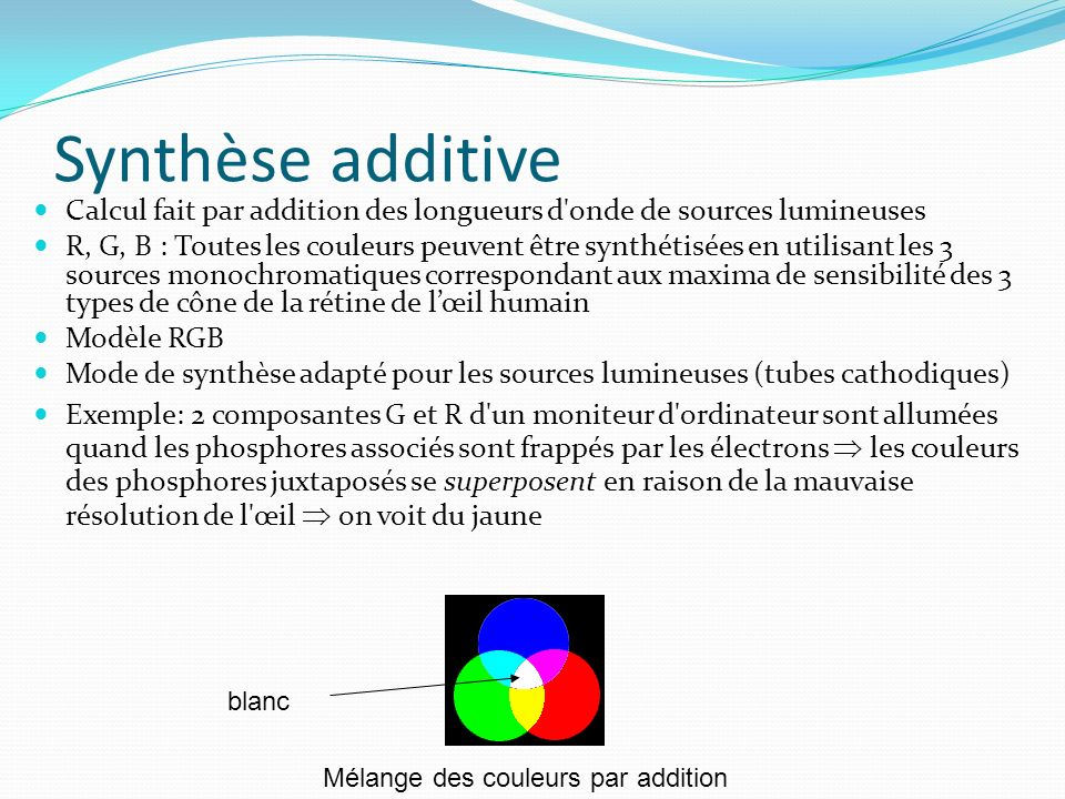 Synthèse additive Calcul fait par addition des longueurs d onde de sources lumineuses.