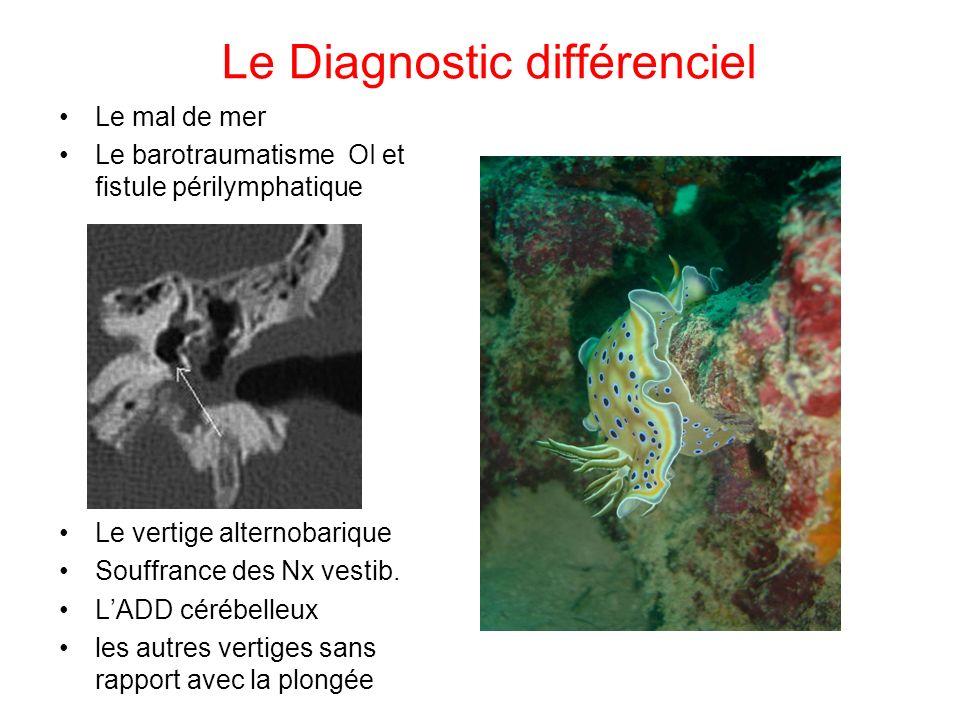 Le Diagnostic différenciel