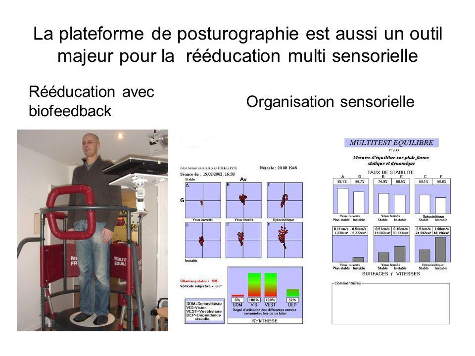 La plateforme de posturographie est aussi un outil majeur pour la rééducation multi sensorielle