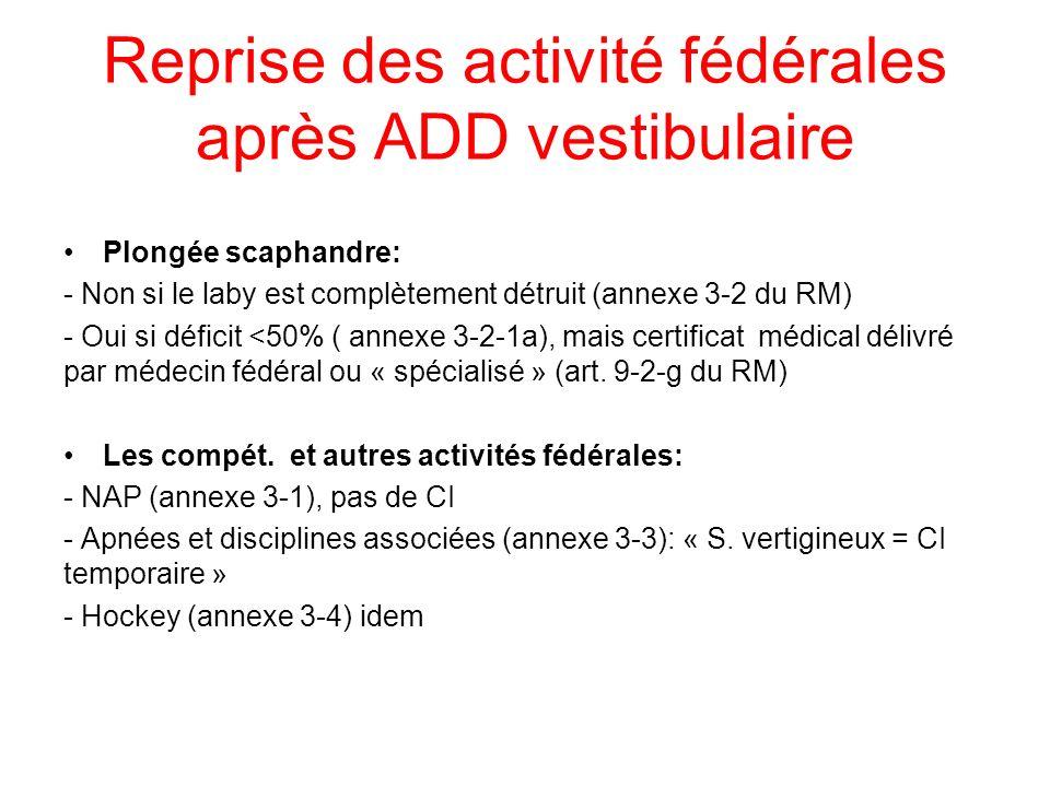 Reprise des activité fédérales après ADD vestibulaire