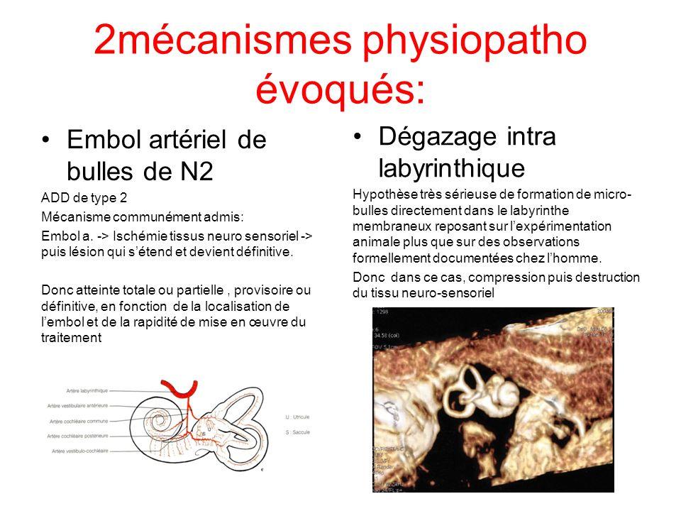 2mécanismes physiopatho évoqués: