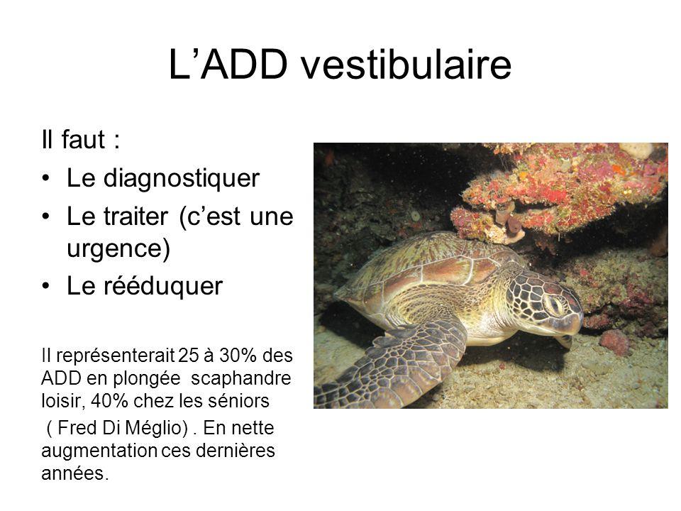 L'ADD vestibulaire Il faut : Le diagnostiquer