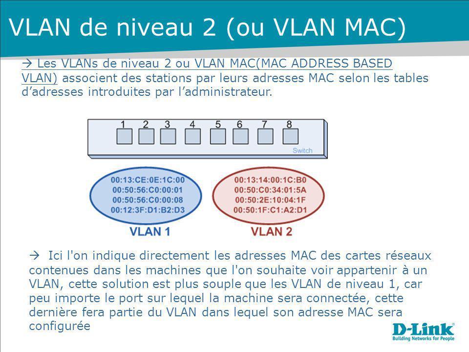 VLAN de niveau 2 (ou VLAN MAC)