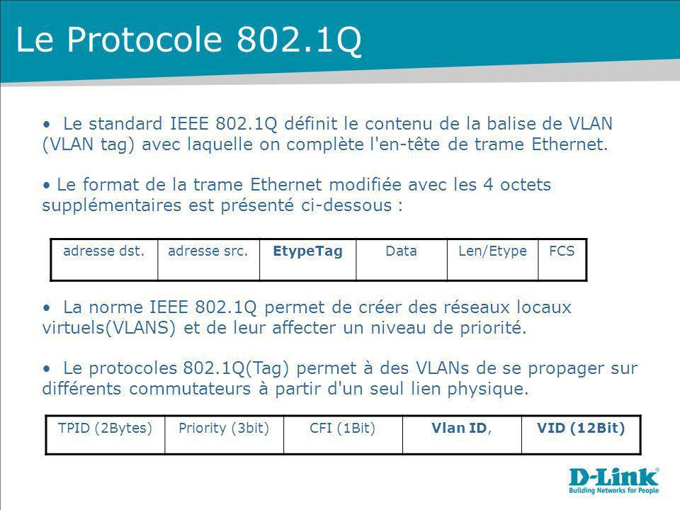 Le Protocole 802.1Q Le standard IEEE 802.1Q définit le contenu de la balise de VLAN (VLAN tag) avec laquelle on complète l en-tête de trame Ethernet.