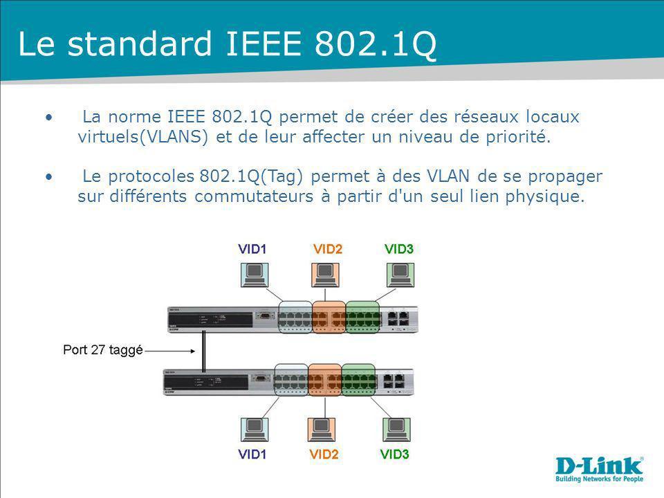 Le standard IEEE 802.1Q La norme IEEE 802.1Q permet de créer des réseaux locaux virtuels(VLANS) et de leur affecter un niveau de priorité.