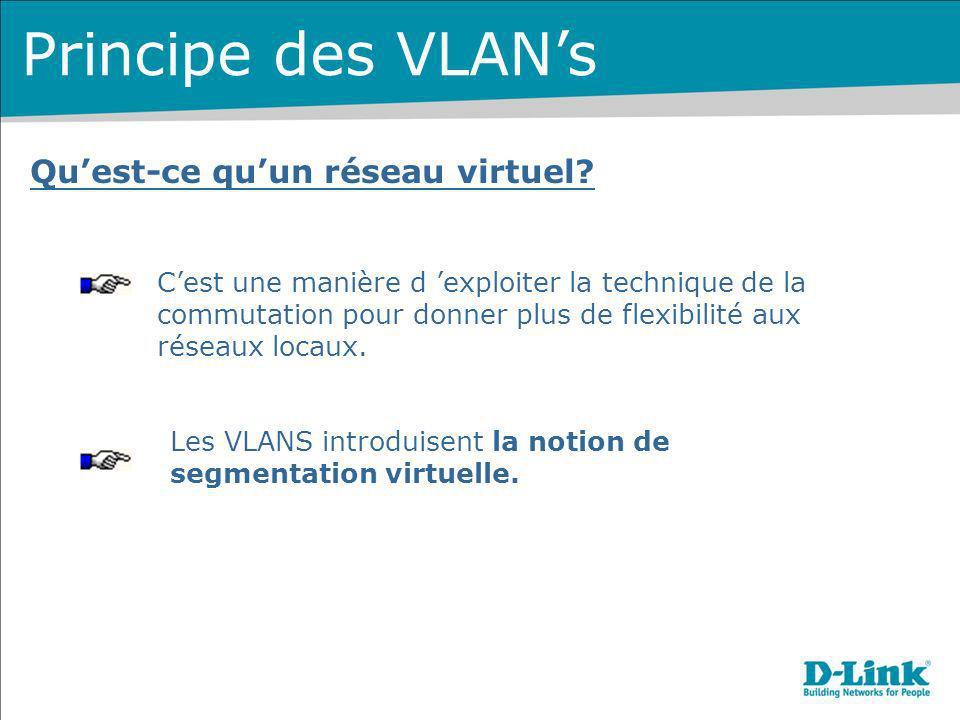Principe des VLAN's Qu'est-ce qu'un réseau virtuel