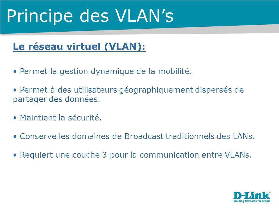 Principe des VLAN's Le réseau virtuel (VLAN):