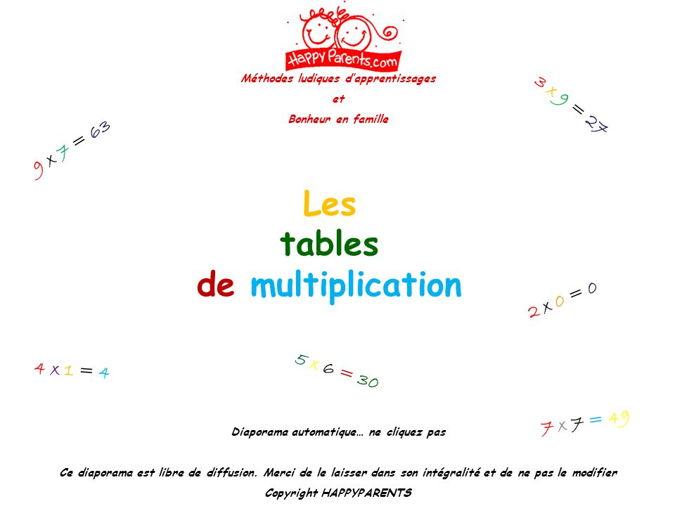 Les tables de multiplication ppt video online t l charger - Table de multiplication chronometre ...