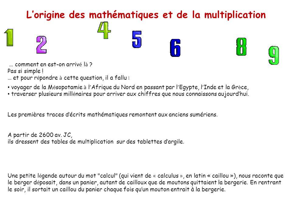 L'origine des mathématiques et de la multiplication