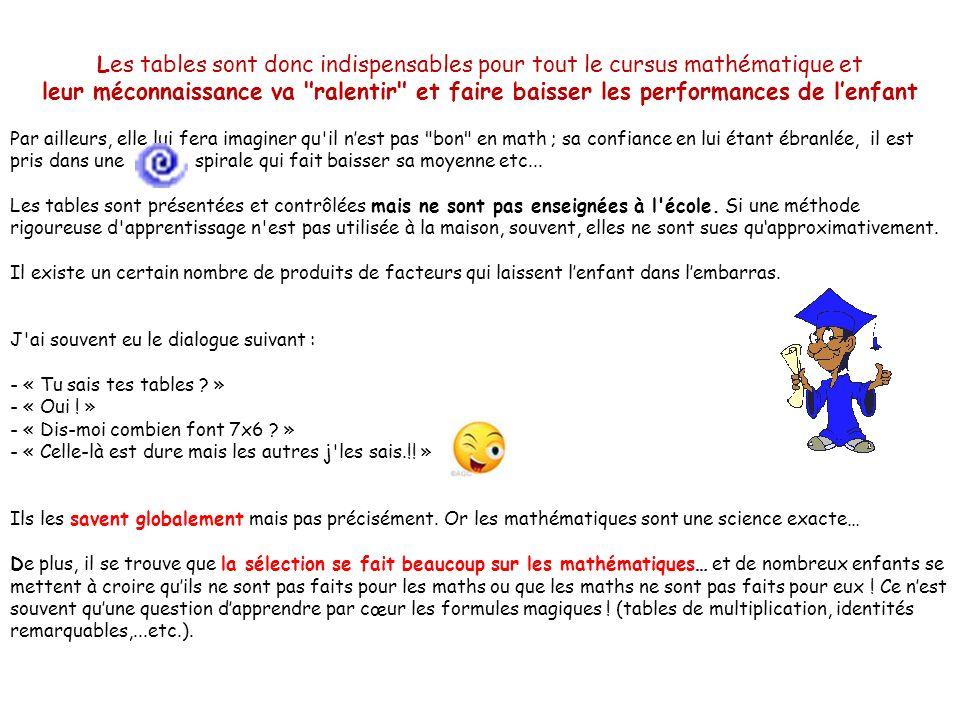 Les tables de multiplication ppt video online t l charger - Comment apprendre les tables de multiplication par coeur ...