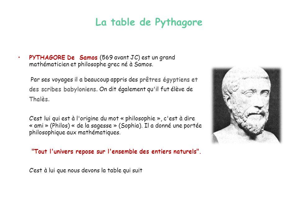 La table de Pythagore PYTHAGORE De Samos (569 avant JC) est un grand mathématicien et philosophe grec né à Samos.