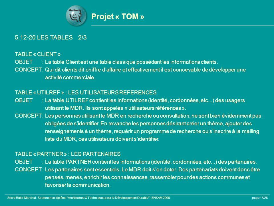 Projet « TOM » 5.12-20 LES TABLES 2/3 TABLE « CLIENT »