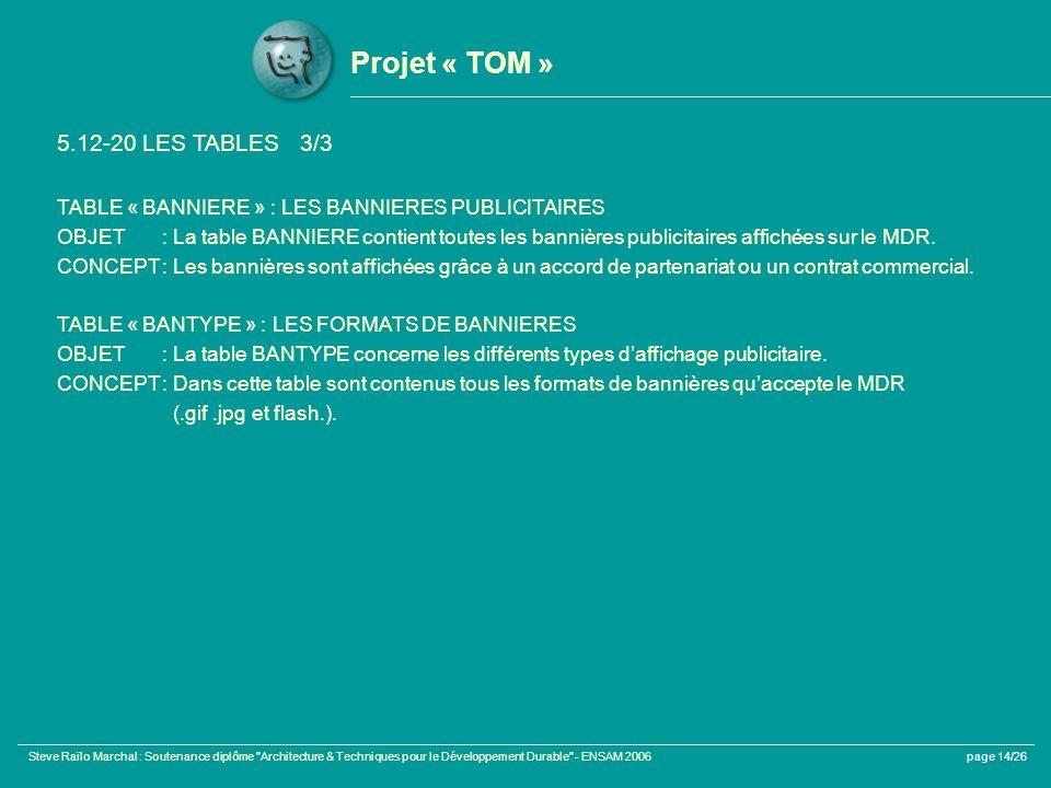 Projet « TOM » 5.12-20 LES TABLES 3/3