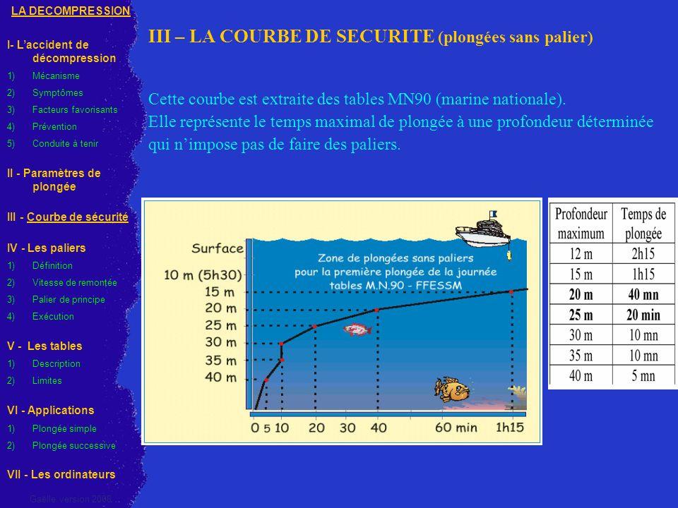 III – LA COURBE DE SECURITE (plongées sans palier)