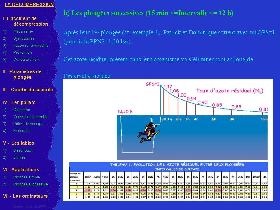 b) Les plongées successives (15 min <=Intervalle <= 12 h)