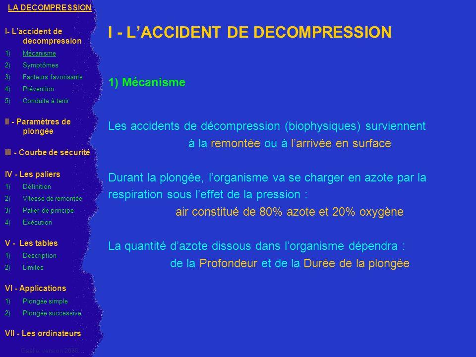 I - L'ACCIDENT DE DECOMPRESSION