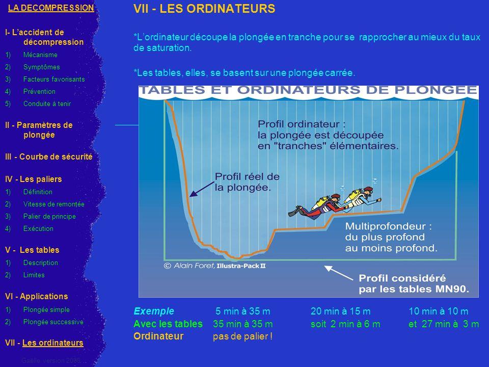VII - LES ORDINATEURS *L'ordinateur découpe la plongée en tranche pour se rapprocher au mieux du taux de saturation.