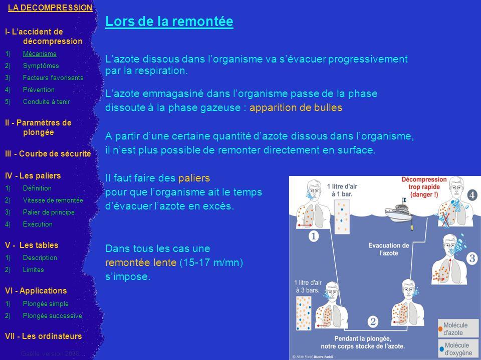 LA DECOMPRESSION I- L'accident de décompression. Mécanisme. Symptômes. Facteurs favorisants. Prévention.