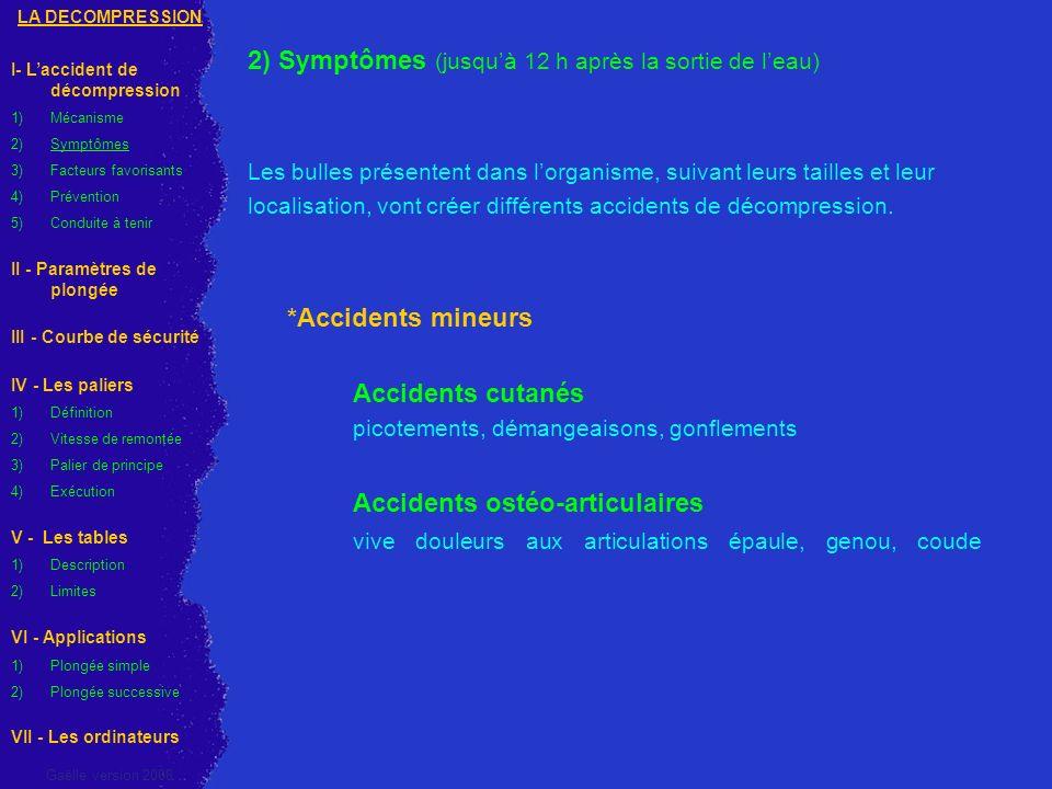 2) Symptômes (jusqu'à 12 h après la sortie de l'eau)