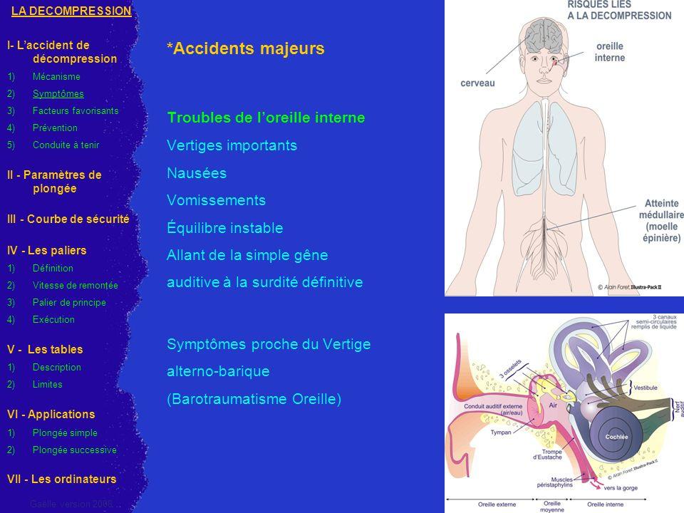 *Accidents majeurs Troubles de l'oreille interne Vertiges importants