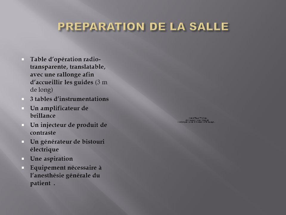 PREPARATION DE LA SALLE