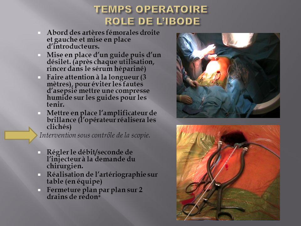 TEMPS OPERATOIRE ROLE DE L'IBODE