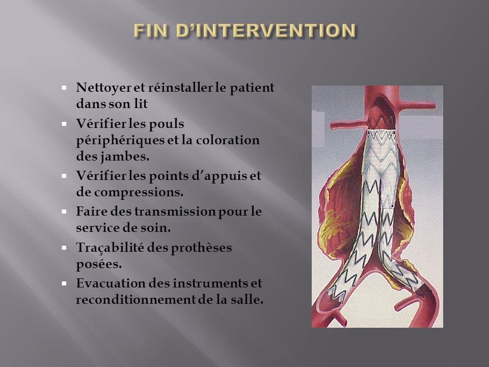FIN D'INTERVENTION Nettoyer et réinstaller le patient dans son lit
