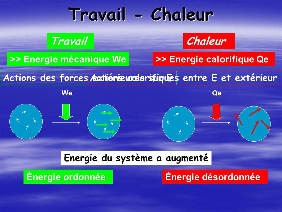 Travail - Chaleur Travail Chaleur >> Energie mécanique We