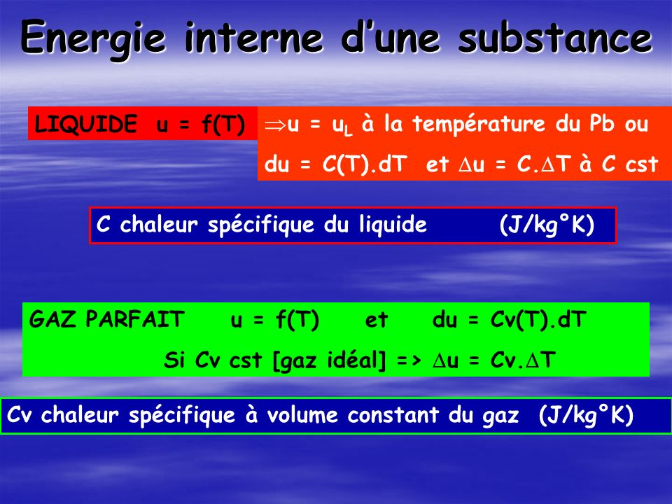 Energie interne d'une substance