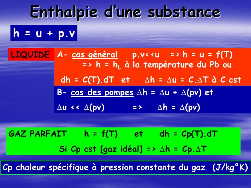 Enthalpie d'une substance