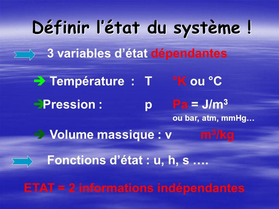 Définir l'état du système !