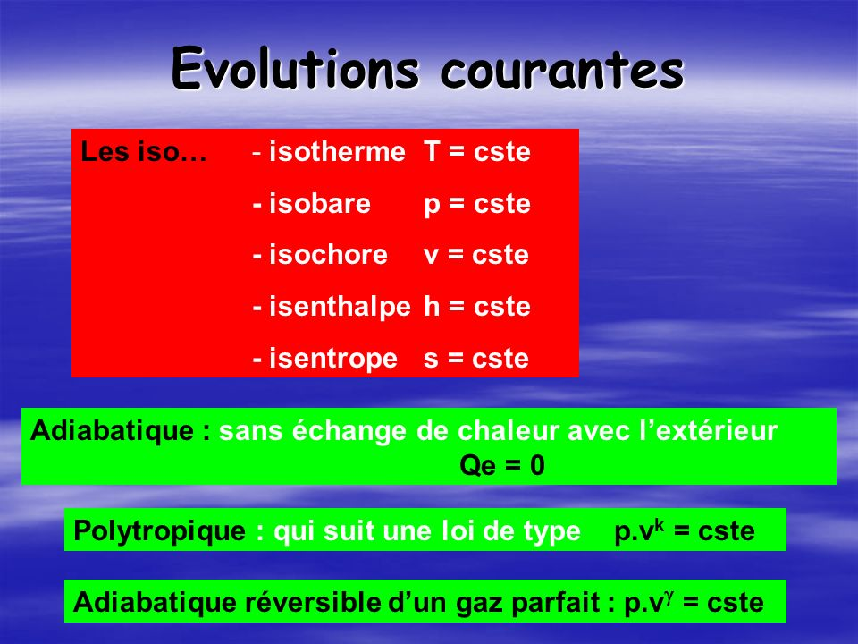 Evolutions courantes Les iso… - isotherme T = cste - isobare p = cste