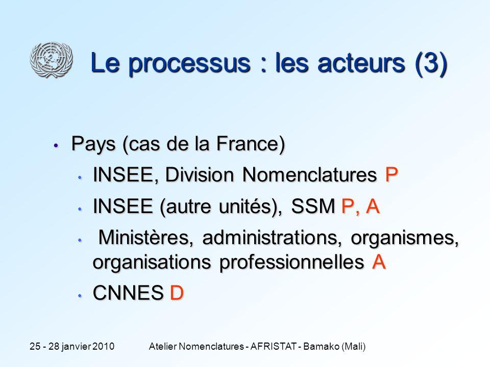 Le processus : les acteurs (3)