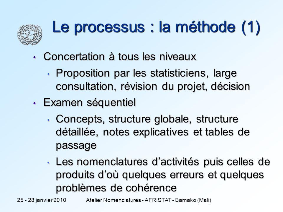 Le processus : la méthode (1)