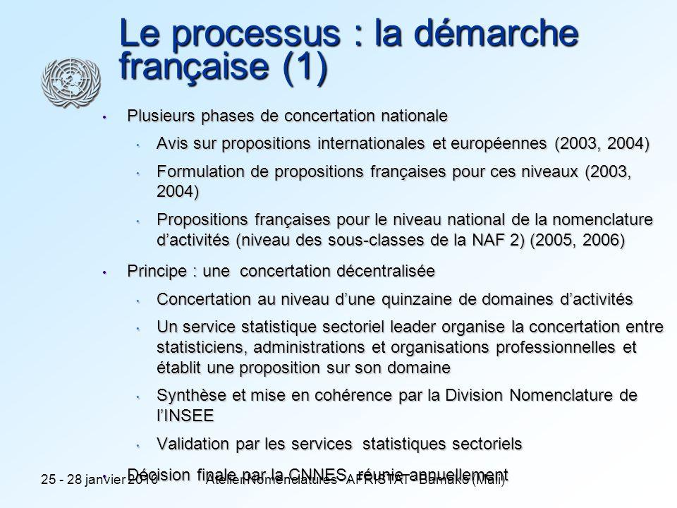Le processus : la démarche française (1)