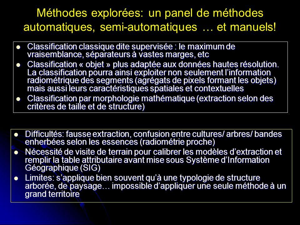 Méthodes explorées: un panel de méthodes automatiques, semi-automatiques … et manuels!