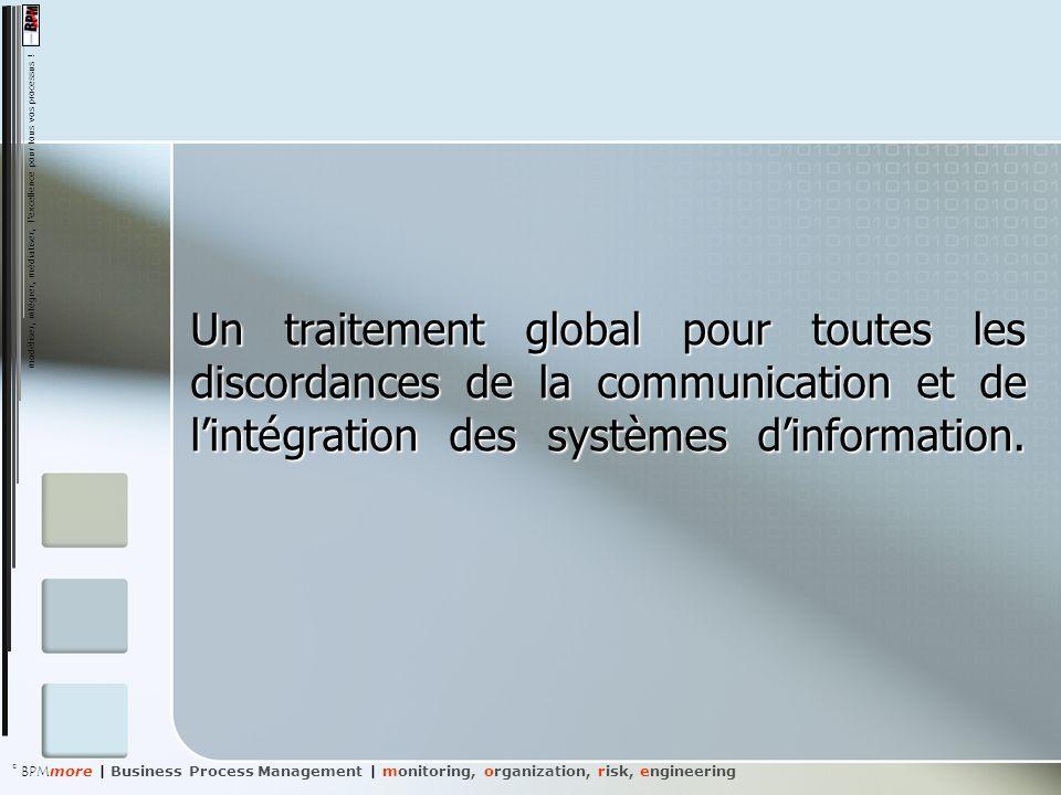 Un traitement global pour toutes les discordances de la communication et de l'intégration des systèmes d'information.