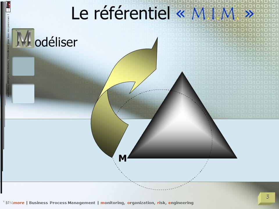 Le référentiel « M.I.M. » M odéliser M 3