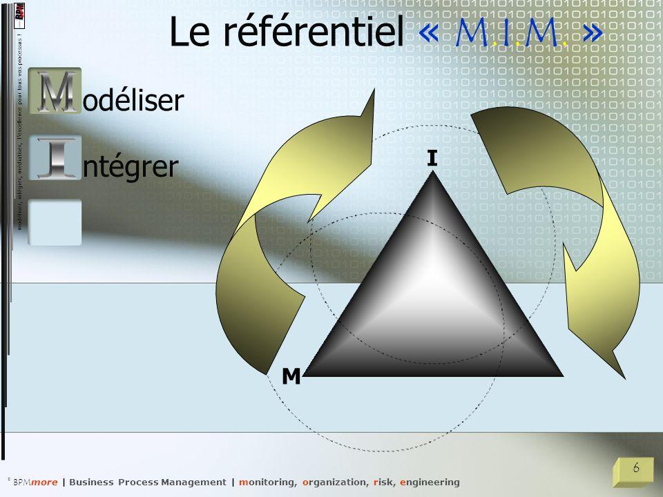 Le référentiel « M.I.M. » M odéliser I I ntégrer M 6