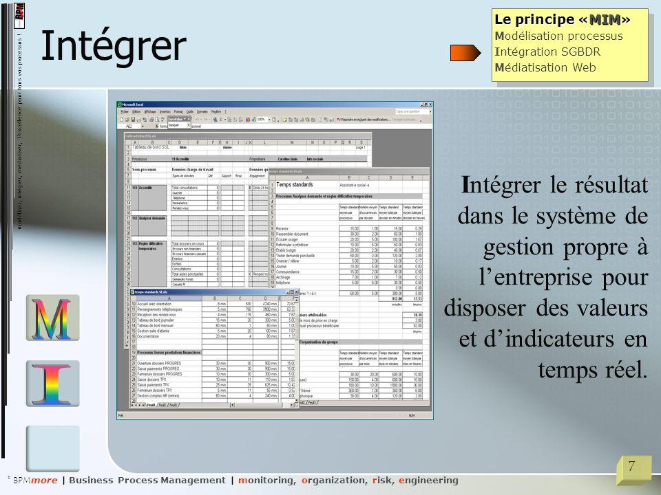 Intégrer Le principe «MIM» Modélisation processus. Intégration SGBDR. Médiatisation Web.