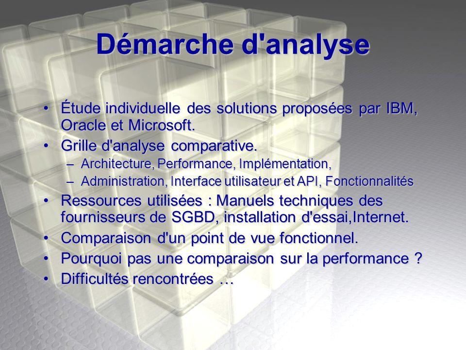 Démarche d analyse Étude individuelle des solutions proposées par IBM, Oracle et Microsoft. Grille d analyse comparative.