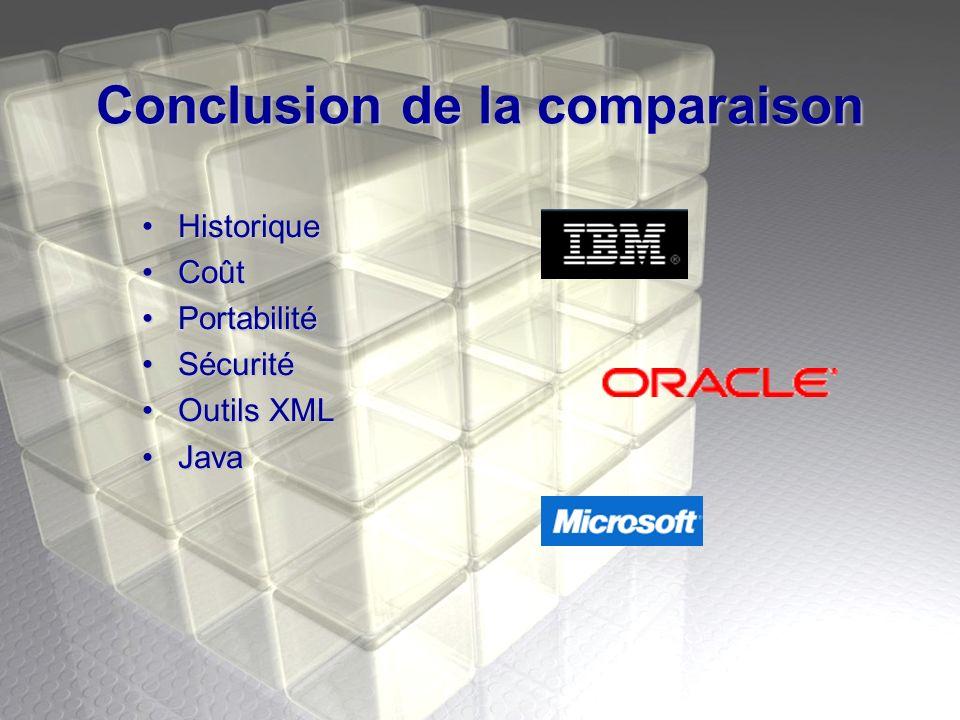 Conclusion de la comparaison