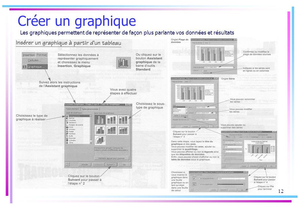 Créer un graphique Les graphiques permettent de représenter de façon plus parlante vos données et résultats.